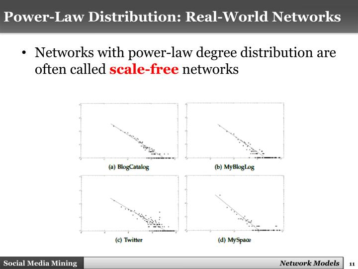 Power-Law Distribution: Real-World Networks