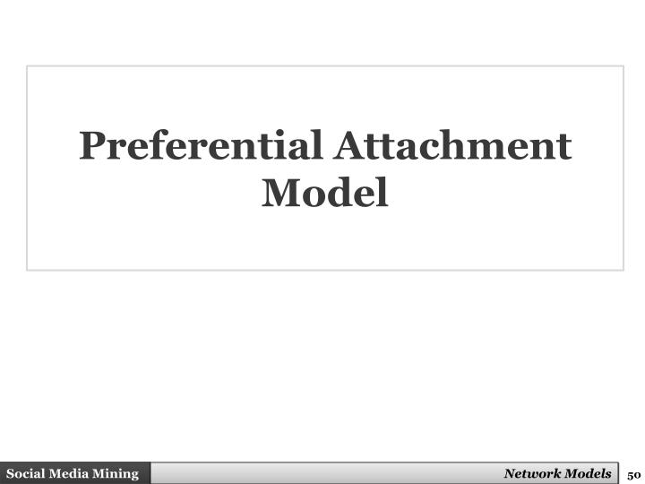 Preferential Attachment Model