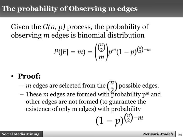 The probability of Observing m edges
