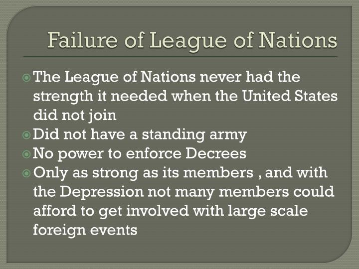 Failure of League of Nations