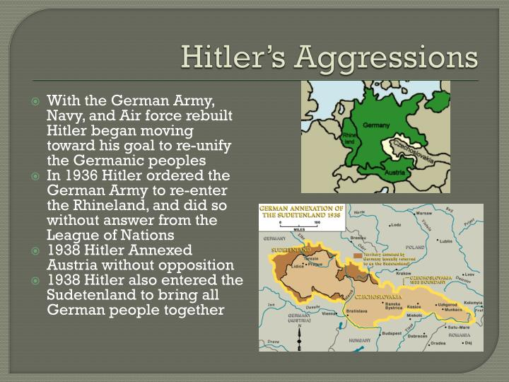 Hitler's Aggressions