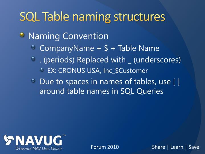SQL Table naming structures