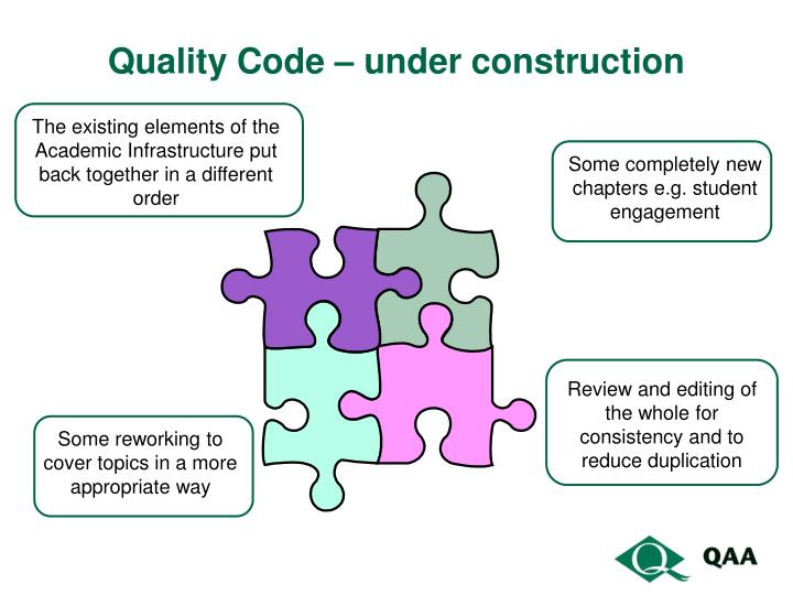 Quality Code – under construction