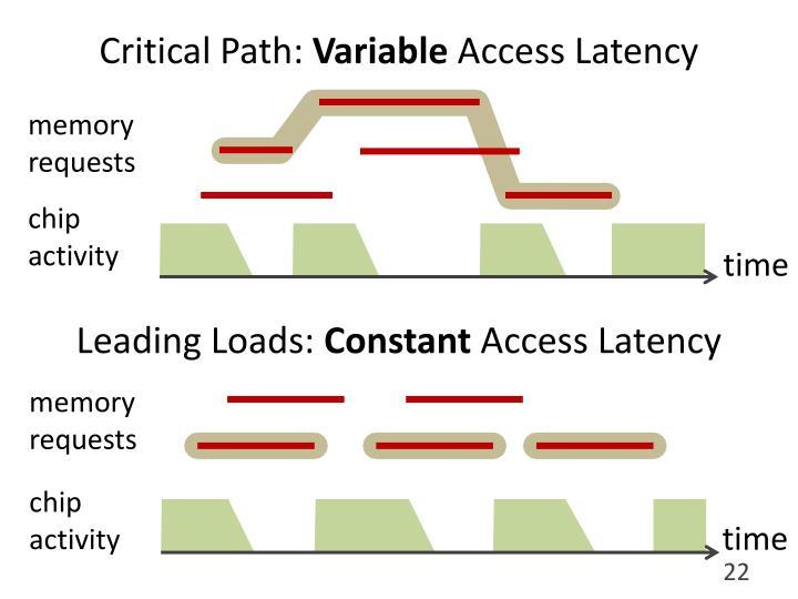 Critical Path:
