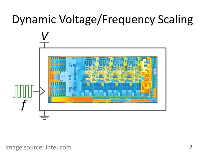 Dynamic voltage frequency scaling