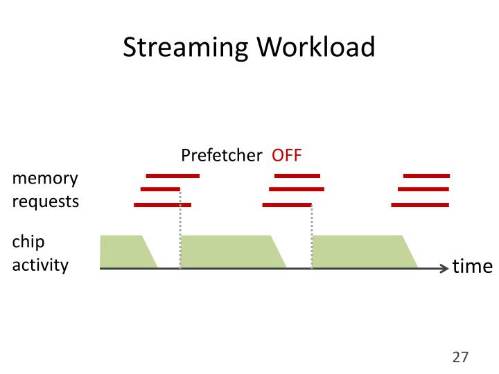 Streaming Workload