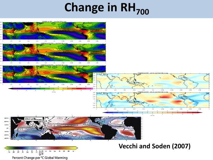 Change in RH