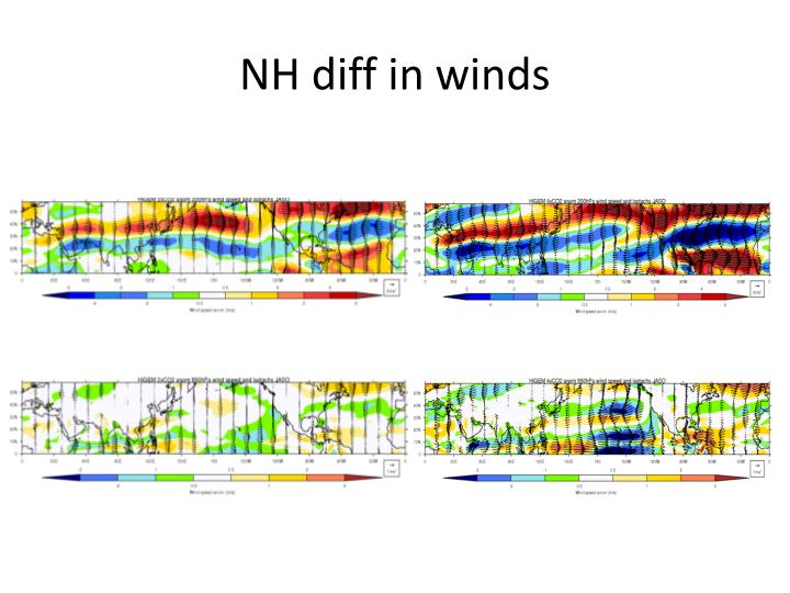 NH diff in winds