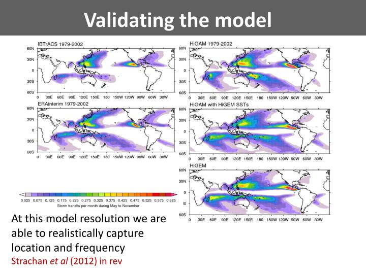 Validating the model