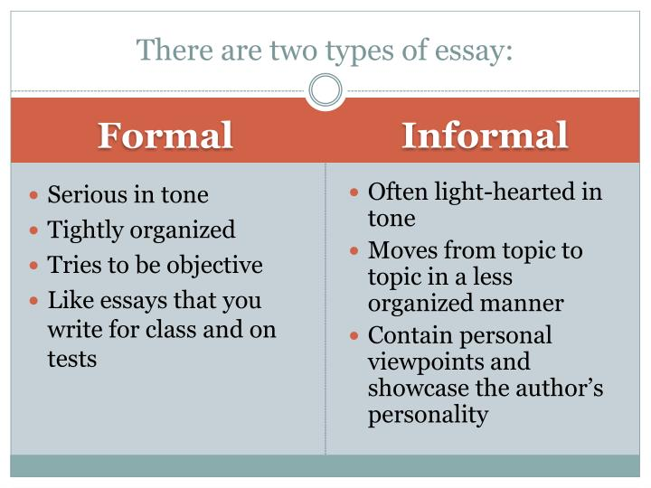 form of essays