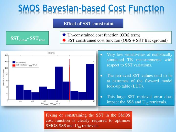 SMOS Bayesian-based Cost Function