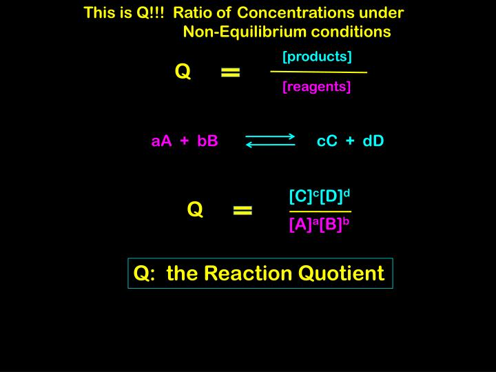 This is Q!!!  Ratio of Concentrations under
