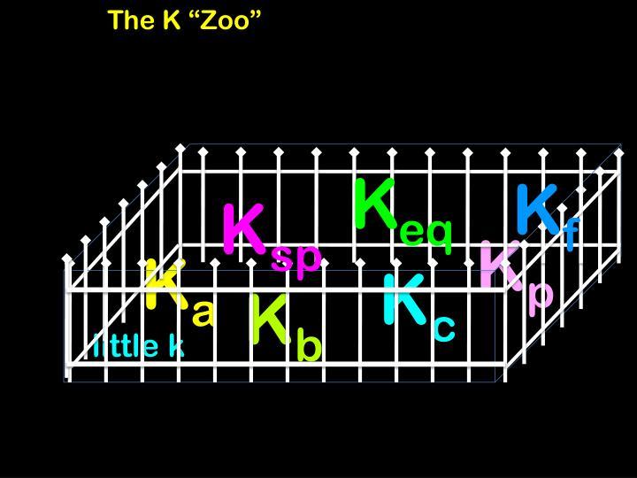 "The K ""Zoo"""