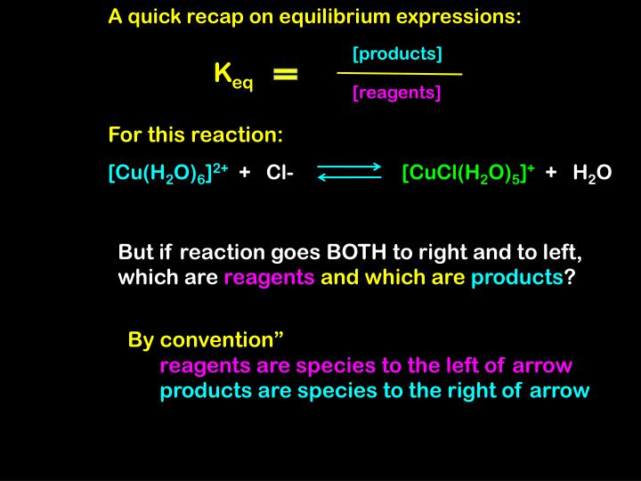 A quick recap on equilibrium expressions: