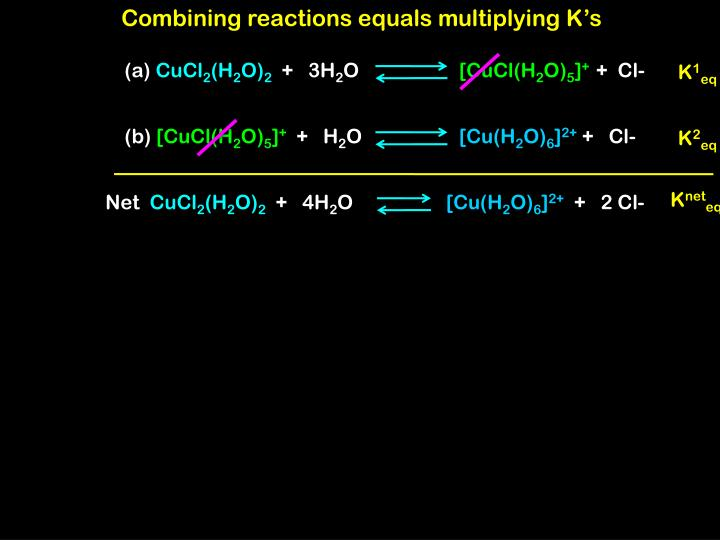 Combining reactions equals multiplying