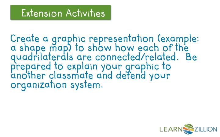 Create a graphic representation (example: a shape map) to show how each of the quadrilaterals are connected/related.  Be prepared to explain your graphic to another classmate and defend your organization system.