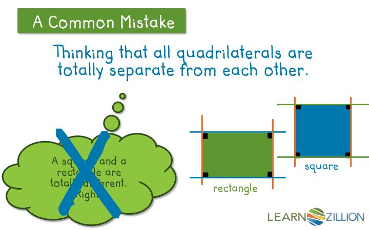 Thinking that all quadrilaterals are totally separate from each other.