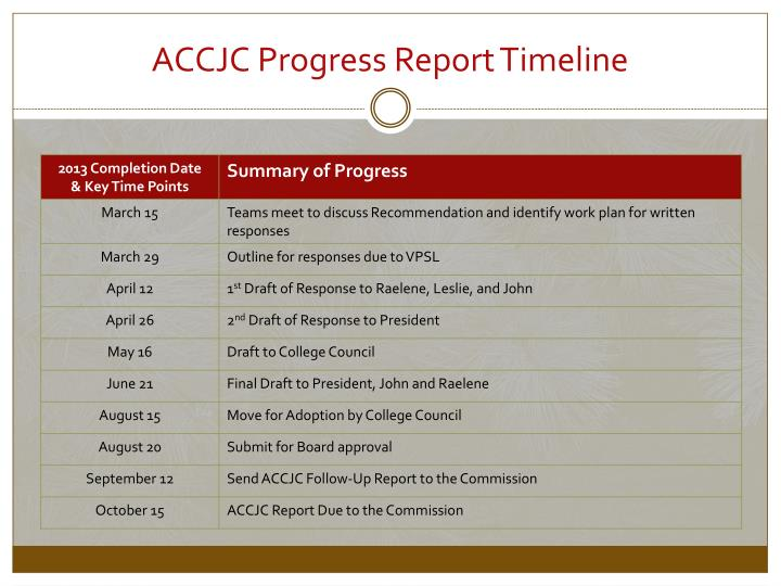 ACCJC Progress Report Timeline