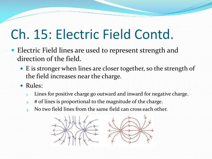 Ch. 15: Electric Field Contd.