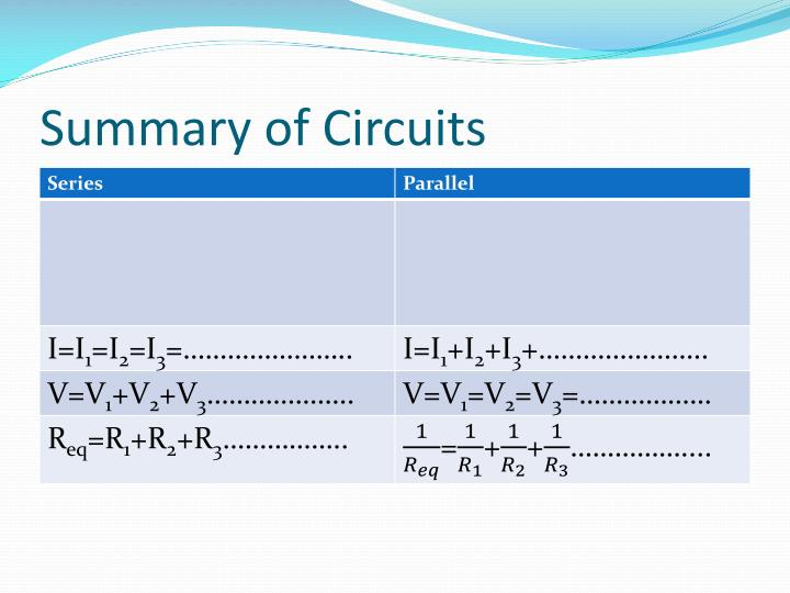Summary of Circuits