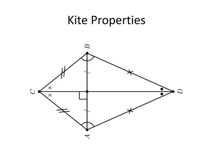 Kite Properties