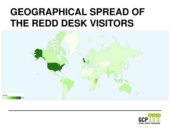 Geographical spread of the REDD desk visitors