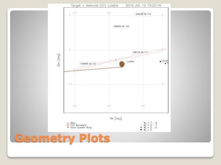 Geometry Plots