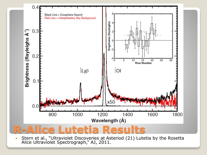 "Stern et al., ""Ultraviolet Discoveries at"