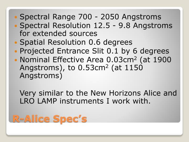 Spectral Range 700 - 2050 Angstroms