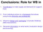 conclusions role for wb in1