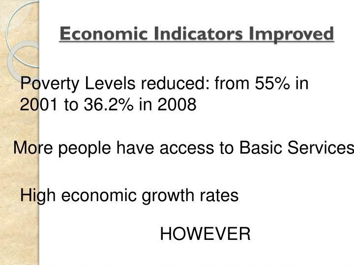 Economic Indicators Improved