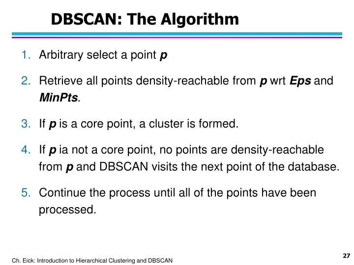 DBSCAN: The Algorithm