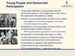 young people and democratic participation