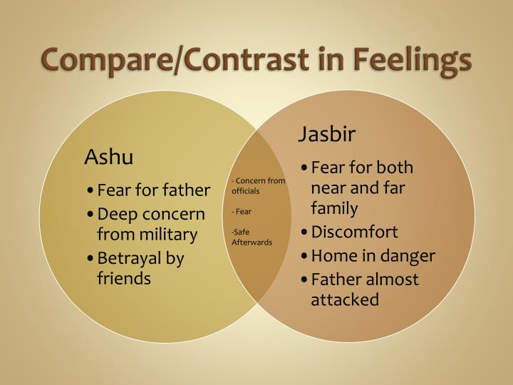 Compare/Contrast in Feelings