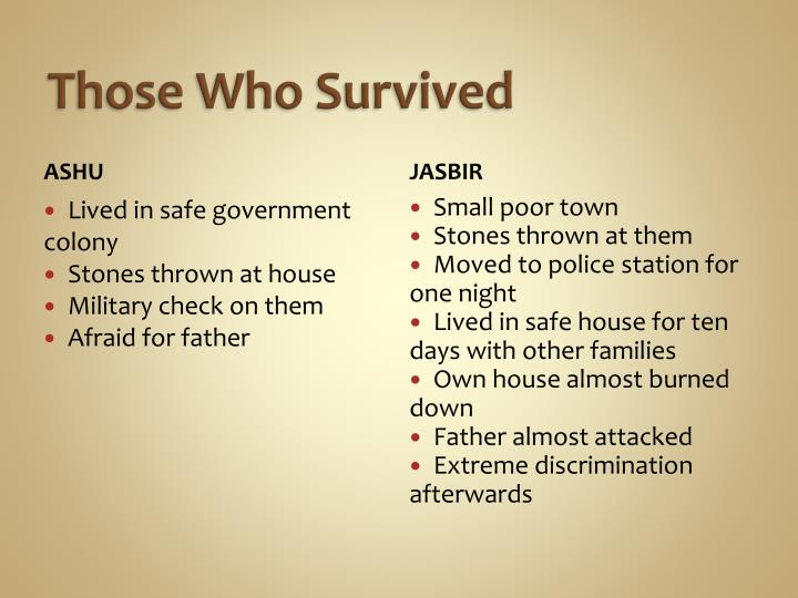 Those Who Survived