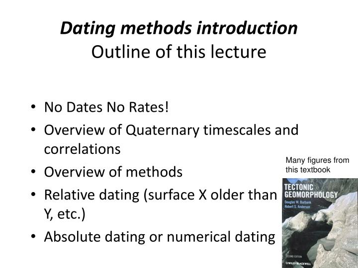 Relative and absolute dating similarities between hinduism