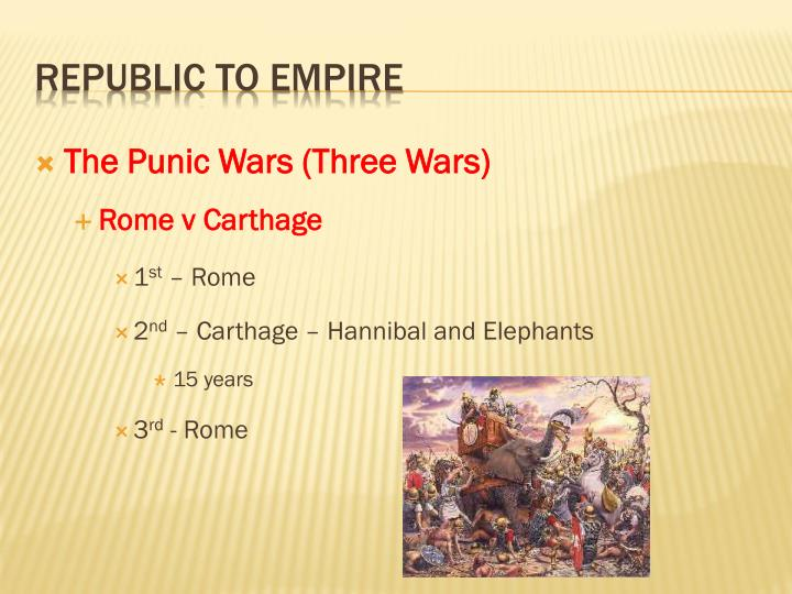 Republic to empire