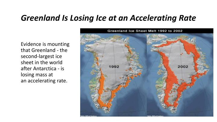 Greenland Is Losing Ice at an Accelerating Rate