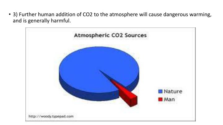 3) Further human addition of CO2 to the atmosphere will cause dangerous warming, and is generally harmful.