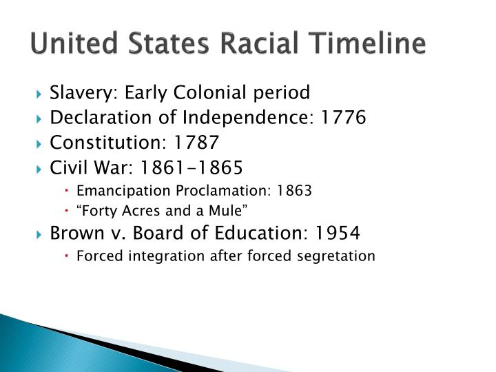 United States Racial Timeline