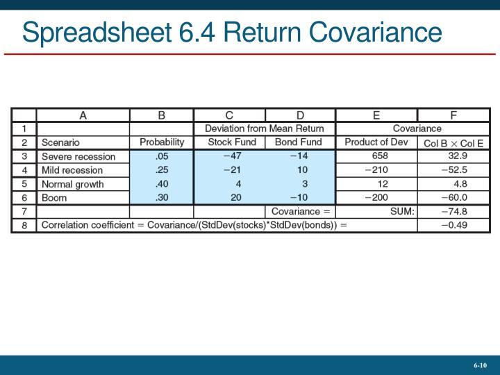 Spreadsheet 6.4 Return Covariance