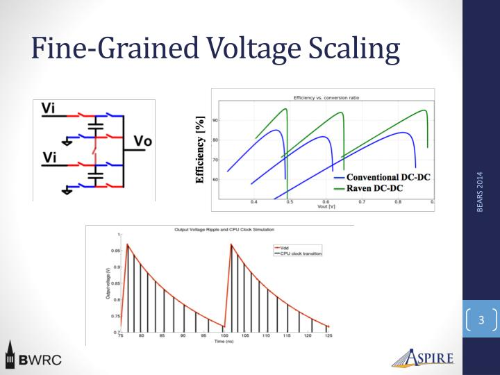 Fine grained voltage scaling