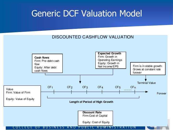 Generic DCF Valuation Model