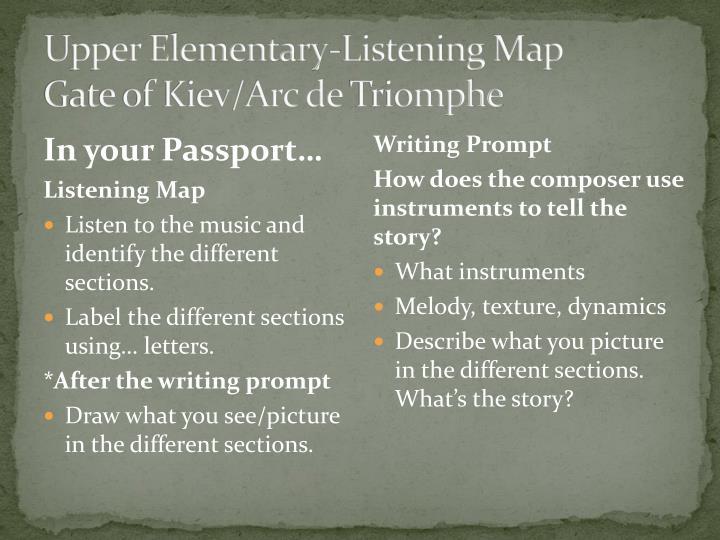 Upper Elementary-Listening Map