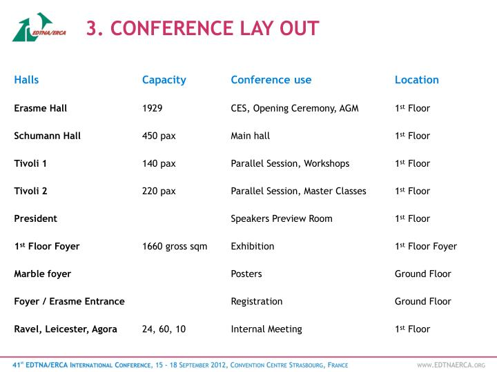 3. CONFERENCE LAY OUT