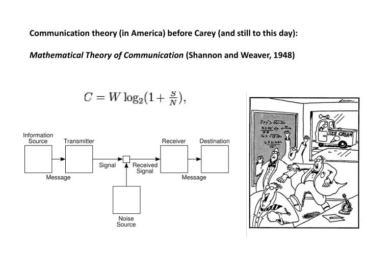 Communication theory (in America) before Carey (and still to this day):