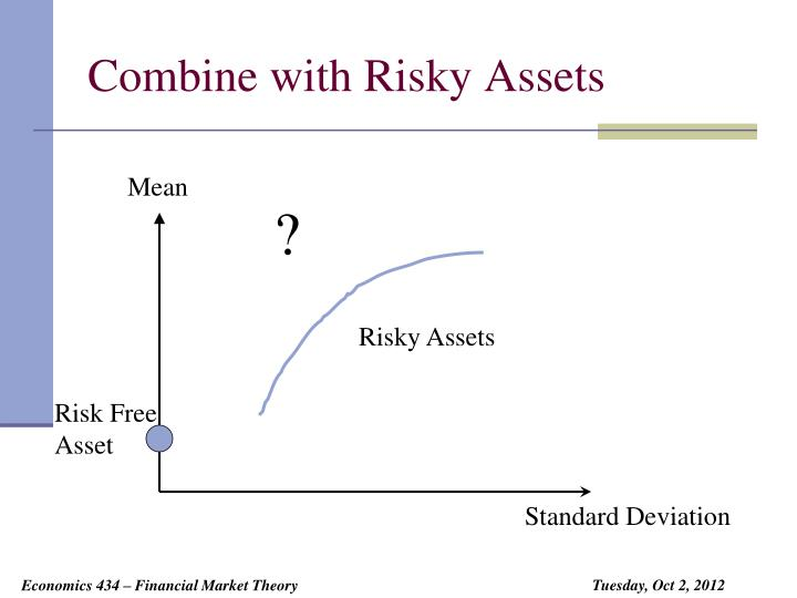 Combine with Risky Assets