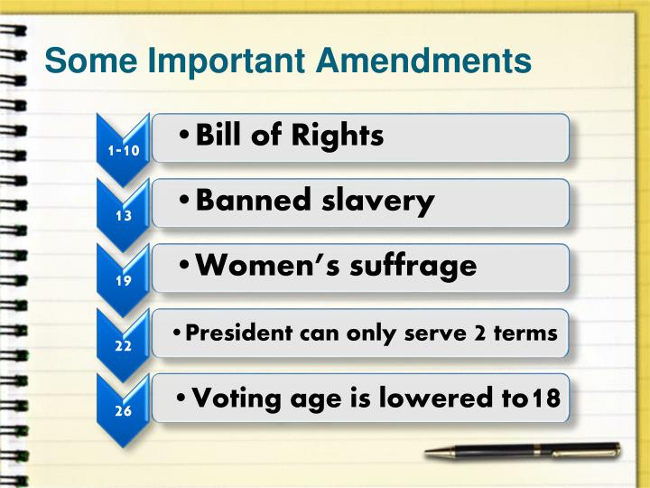 Some Important Amendments