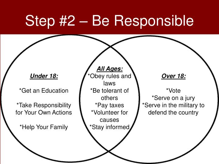 Step #2 – Be Responsible