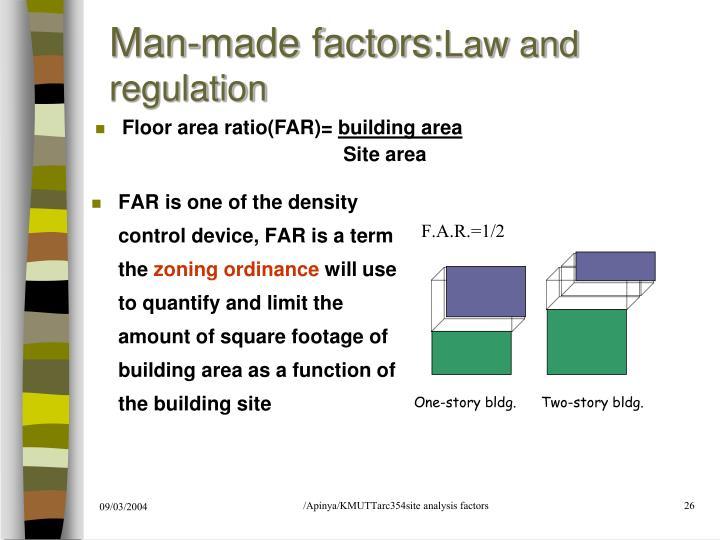 Man-made factors: